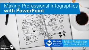 Making Infographics with PowerPoint