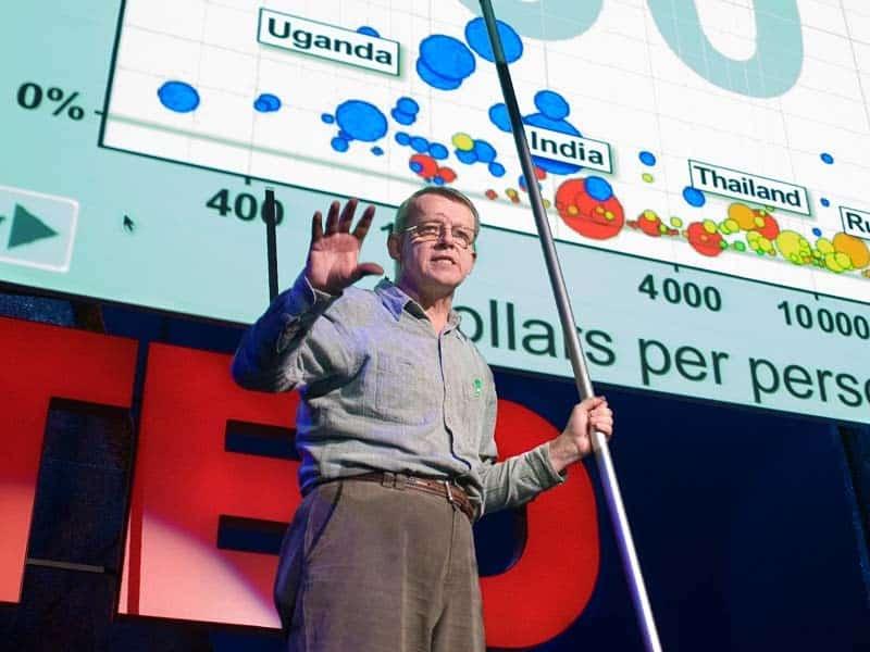 Hans Rosling (1948-2017)